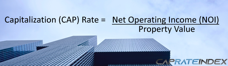 Capitalization Rate Formula